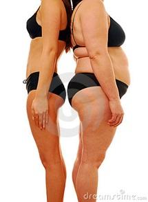 Ame Clinica de Control de Peso y Metabolico